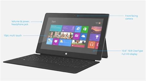 64GB Microsoft Surface Pro to Only Have 23GB of Usable
